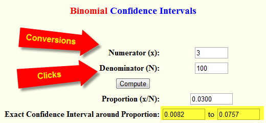 Binomial Confidence
